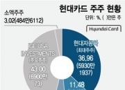 현대카드 GE대신 새주주 맞이하나…엑시트보장 검토