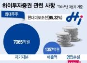 """""""연봉 4배 못벌면 임금삭감?"""" 하이투자證 감원공포"""