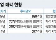 [단독]'매각무산-협상교착' KTB PE 묶인돈 1.1조 어쩌나