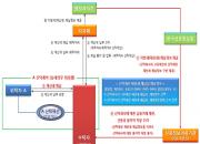 """[단독]""""1원만 세금연체때 금융거래 금지"""" 부동산신탁사 '초비상'"""