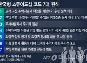 '스튜어드십 코드 도입' 국민연금만 쳐다보는 기관들