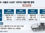 [단독] 현대차·서울대·KAIST·아주대, 고성능 아이오닉 자율주행차 낸다