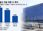 """[단독]""""분기당 400명 감원"""" 몸집 줄인 삼성물산, 사옥도 줄인다"""