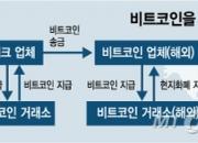 투자자라면 꼭 봐야 할 오늘의 10대 투자뉴스 -11일