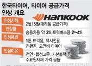 [단독]한국타이어, 내일 가격 올린다…업계 도미노 인상?