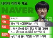 [단독]네이버, 모바일 앱용 '음성 비서' 이달 말 공개