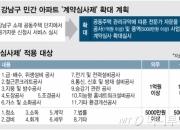 [단독] 강남구 모든 아파트 '계약원가 심사제' 도입