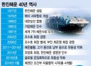 """""""한국해운 역사 없앴다""""…손놓고 국적선사 파산 지켜본 금융위"""