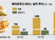 [단독]가성비 '甲' 맘스터치, 제2브랜드 '붐바타' 3월말 출격