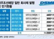 [단독]대우조선 내달초 1.35조 사채권자 집회…상환유예 요청
