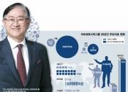 부도위기 매출 8000억 회사, 7조로 키운 '서경배 리더십'