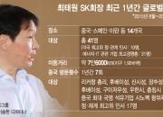 최태원 회장 10년 쌓은 관시(关系)…반년째 '올스톱'