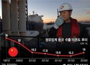정유업계 수출국만 67곳…中 사드 보복에도 '여유'