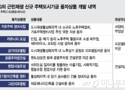 [단독]'미니 재건축'도 주택도시기금 저금리대출 받는다