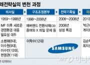 [현장+]하룻밤새 천덕꾸러기로…삼성그룹 해체 한달