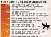 삼성은 왜 정유라에 말을? '사건의 재구성'