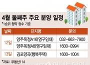 대학생·신혼부부 대상 행복주택 2013가구 이달 공급