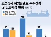 美·중동 '유가 휴전선', 韓 '해양 부활' 운명 가른다