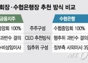 '속전속결' 농협금융 회장 vs '지지부진' 수협은행장…이유는?