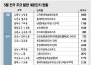 """""""대선 피하고 보자"""" 분양시장 '숨 고르기'"""