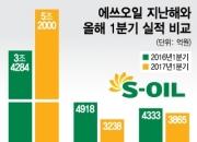 '재고평가이익'이 뭐길래…희비 엇갈린 SK이노·에쓰오일