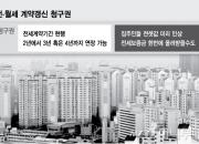 전월세 계약갱신청구권제도 '득실 계산서'