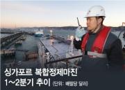 정제마진 줄고 경유값 인상 압박…정유업계 '긴장'