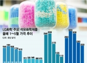 1분기 최대 매출 LG화학, '가격의 마법' 끝났다