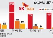 신재생에너지·도시재생 수혜…SK디앤디 '미소'