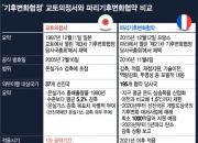 '기후변화협약' 역사, 한국 美와 다른 길 가나