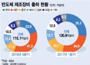 반도체 장비업체도 '꽃길'…호황이 부른 낙수효과