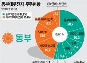 동부대우 인수 SK·쿠쿠 부상…'사드' 맞은 中오크마 퇴각