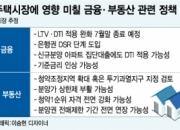 """""""규제카드 뽑기전에""""…청약 막차타기 열풍"""
