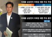 박근혜 前 대통령은 삼성에 특혜를 줬나