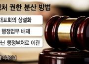 판사회의 '개혁 대상 1호', 법원행정처가 뭐길래?