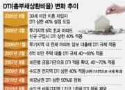 DTI 강화에 서울 집마련 꿈 접는 '중산층'