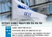 """""""삼성물산 합병 반대시 매국노 비난"""" 그날 국민연금에선 무슨일이…"""
