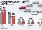 사드·통상 압박에 우울했던 車업계..하반기 반전 기대
