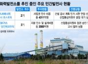 기약 없는 석탄화력발전소…속타는 민간발전업계