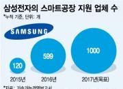 노하우 전수로 생산량 2배↑…삼성전자, 상생경영 성과 공개