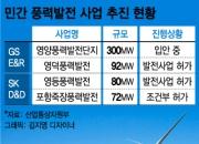 신재생에너지 보급 막는 '님비(NIMBY)'