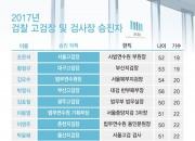 [인포그래픽] 검찰 고검장·검사장 승진자