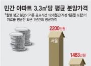 """서울 분양가 상승 무섭다…""""시세 급등부터 잡아야"""""""