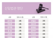 [인포그래픽] 새내기 판사 25명, 누구?