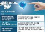 영화 흥행률 '꼭 찝는 AI'…SNS 보고 건강식습관도 제안