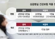 [단독]'文케어' 상급병실도 건보 지원, 실손보험료 환급 논란