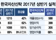도심재건 탄력…토지신탁사 실적 고공행진