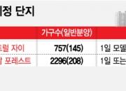강남 분양 '그들만의 리그'…8·2대책에도 이상無?