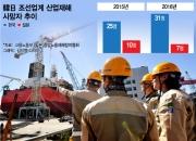 '세계 1위' 韓조선업의 그늘...일본보다 산재 사망자 4배 많아