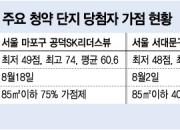 젊은부부·나홀로가구 서울 청약 '언감생심'